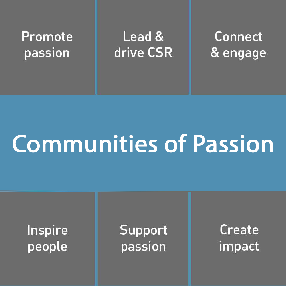 Community of passion